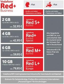 vodafone-redbusinessplus-neu (Grafik: Vodafone)