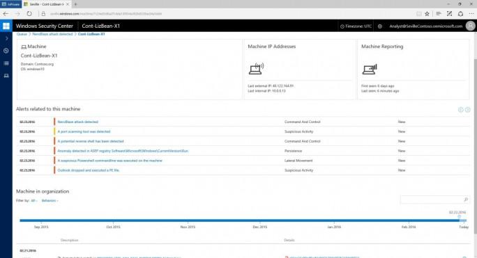 wdatp-dashboard (Bild: Microsoft)