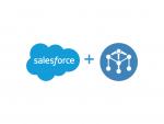 Salesforce setzt mit Kauf des Start-ups MetaMind verstärkt auf Künstliche Intelligenz