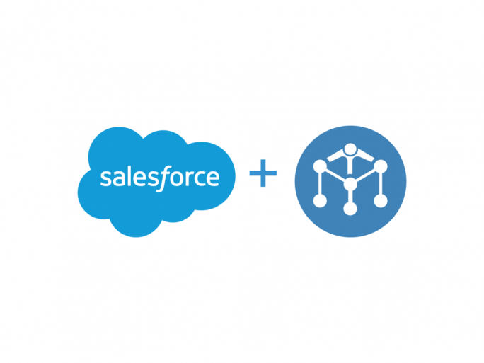 salesforce-metamind (Bild: Salesforce/MetaMind)