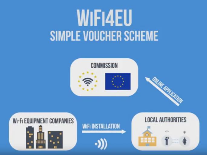 in einfaches Gutscheinsystem soll die WLAN-Initiative unbürokratisch gestalten (Screenshot: ZDNet.de).