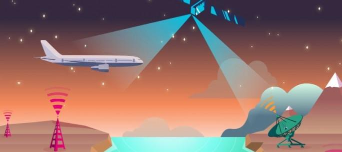 Funktionsweise das in den Lufthansa-Flugzeugen genutzten Ka-Bands, mit dem auch Streaming an Bord möglich wird (Bild: Inmarsat)