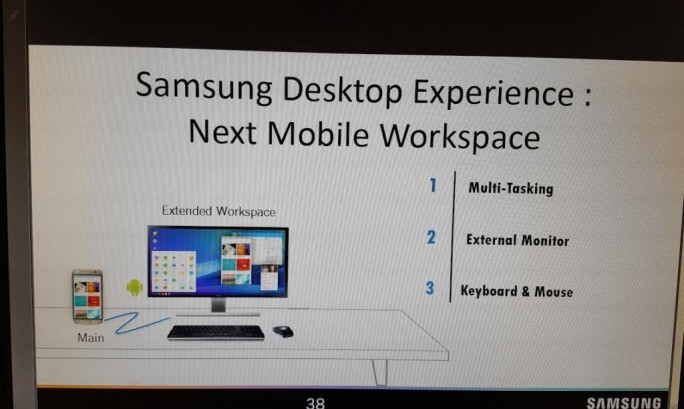 Samsung Desktop Experience (Screenshot: All About Windows Phone)