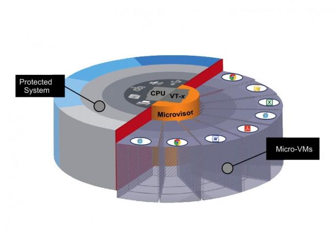 Micro-Virtualisierung-Bromium (Bild: Bromium)