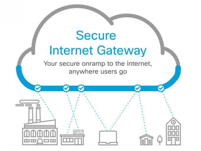 isco Umbrella Secure Internet Gateway (Bild: Cisco)