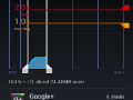Android 4.0: Datenverbrauch