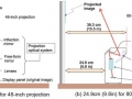 ricoh-projektor4