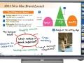 sharp-pn-l702b-business-brainstorming-960